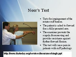 Neer Test