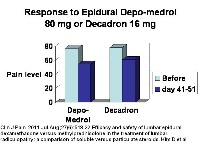 steroid decadron croup