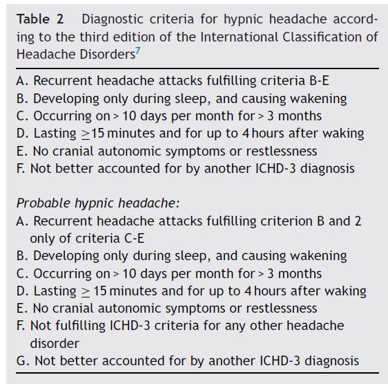 hypnic