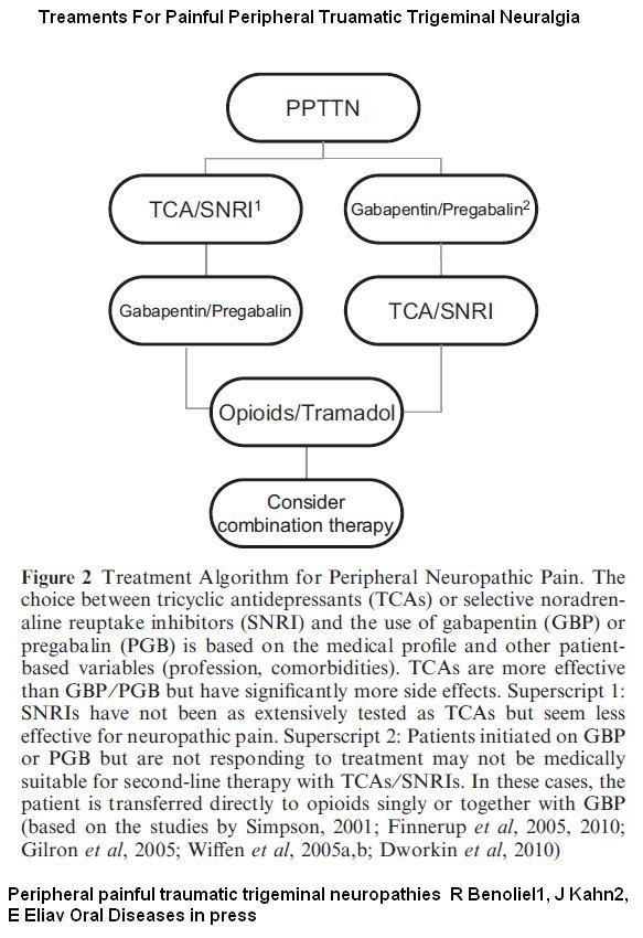pregabalin vs gabapentin efficacy